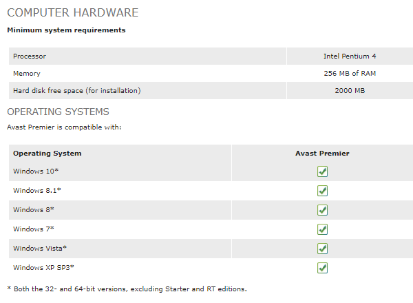 Avast Premier system requirements